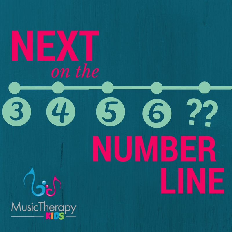 Numbers on the Number Line